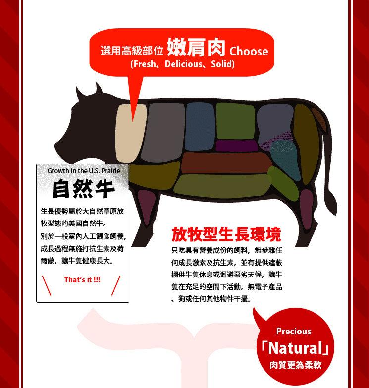 美國安格斯自然牛